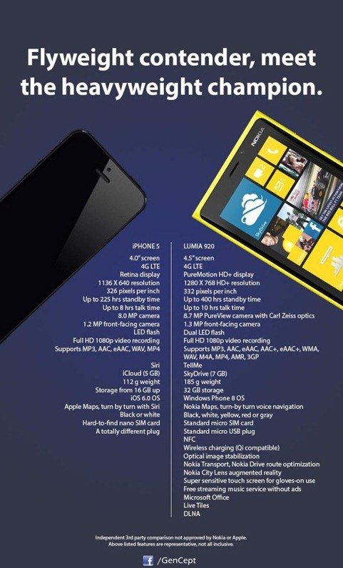 IP5 next to Lumia