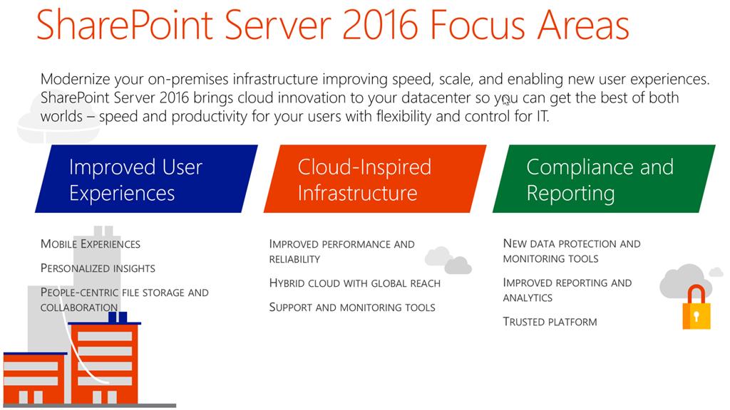 BETA: SharePoint Server 2016 Beta 2 & Project Server 2016 Beta 2 ...