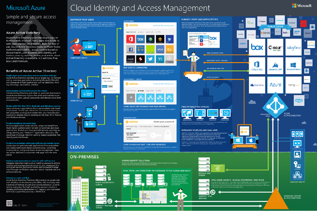 download posters for microsoft cloud enterprise products