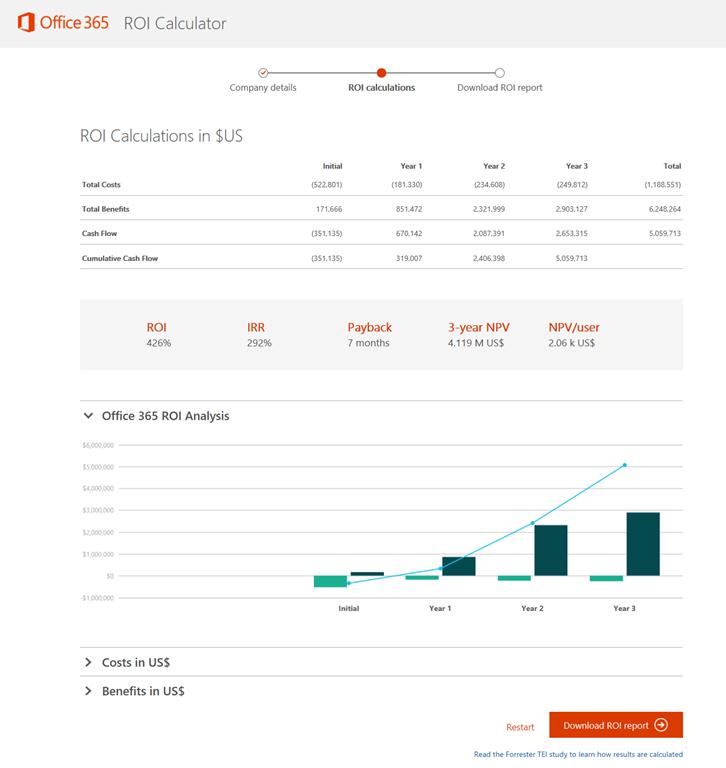 RELEASE: Office 365 ROI Calculator   Kurt Shintaku\'s Blog