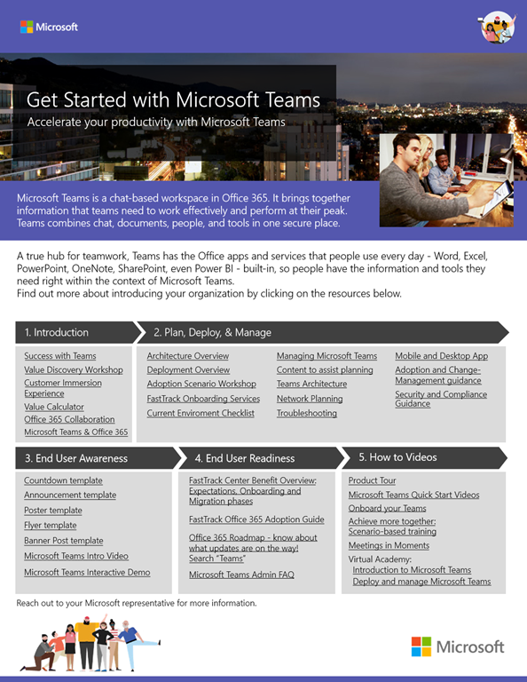 DOWNLOAD: Microsoft Teams Resource Guide | Kurt Shintaku's Blog